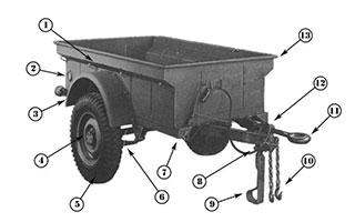 MB-Trailers